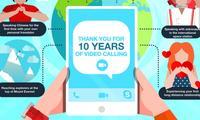 Skype мобиль қурилмаларда жамоавий видеочатни татбиқ қилади