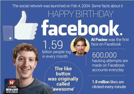 Facebook ижтимоий тармоғи бугун 12 ёшга тўлди