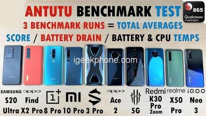 Real testda eng tezkor TOP-10 smartfonni aniqlashdi!