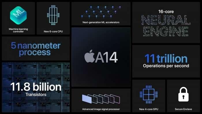Antutu: энг зўр iPhone ва iPad'лар рейтингида iPhone 12'лар умидни чиппакка чиқарди!