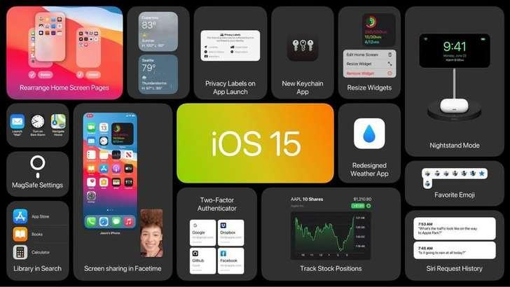 iOS 15 hamda iPadOS 15'ga yangilanuvchi 16 xil ayfon va 13 xil aypad ro'yxati